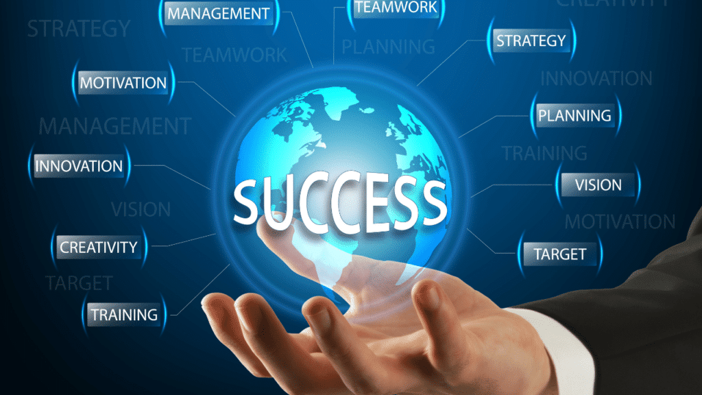 Success is in the palm of your hand and consists of different steps